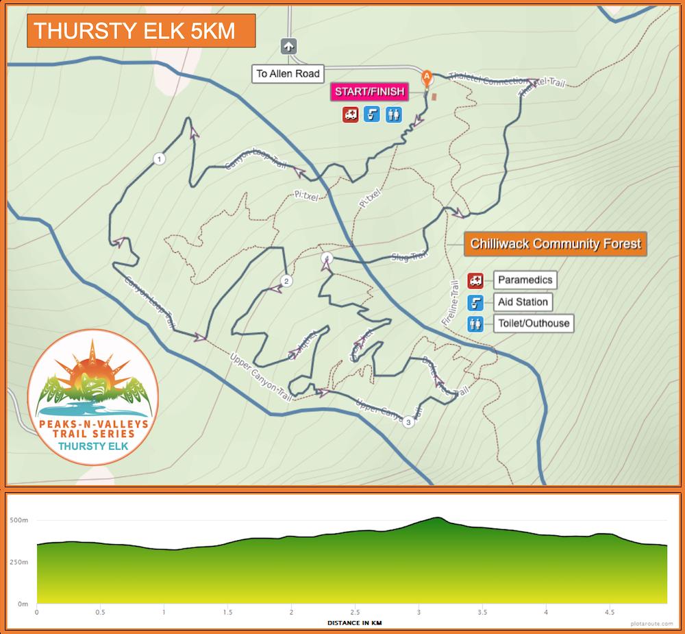 Thursty Elk 5km